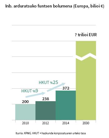 graf_1_3-350x442_eu